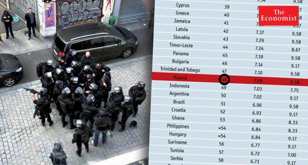 Polska we Wskaźniku Demokracji 2015 spadła na 48 miejsce