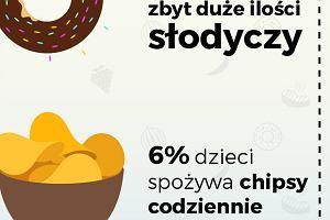 79 proc. rodziców przekarmia swoje dzieci. Jak powinny wyglądać prawidłowe porcje? [ZDJĘCIA]