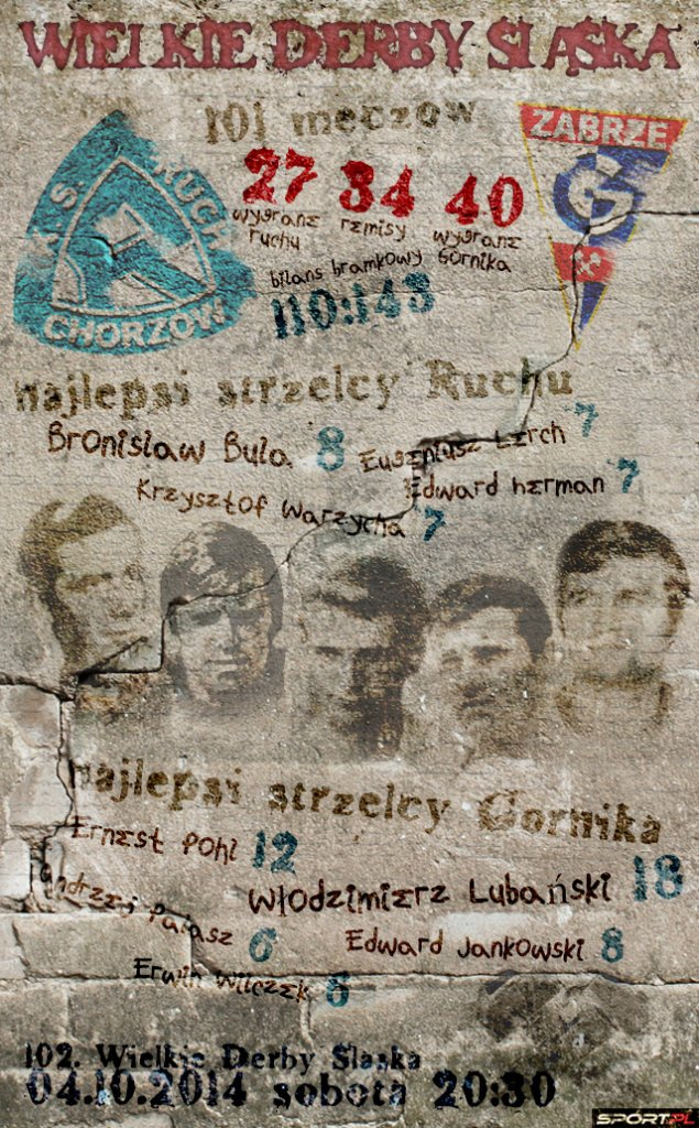 Wielkie Derby Śląska - to już 101 meczów