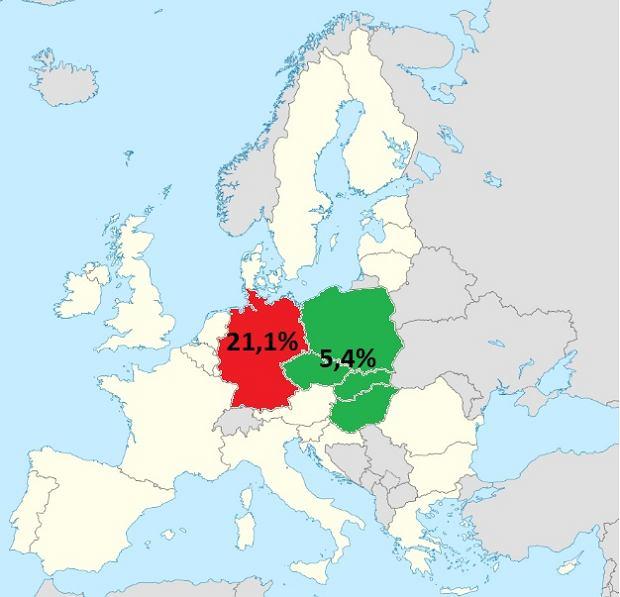 PKB Niemiec i państw Grupy Wyszehradzkiej w 2016
