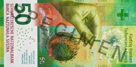 banknoty, Szwajcaria