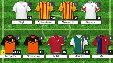 Dream Team Wygraj Ligę w 29. kolece Ekstraklasy