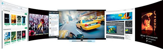 Smart TV - telewizor w sieci