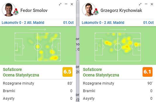 Krychowiak i Smołow vs. Atletico - SofaScore.com