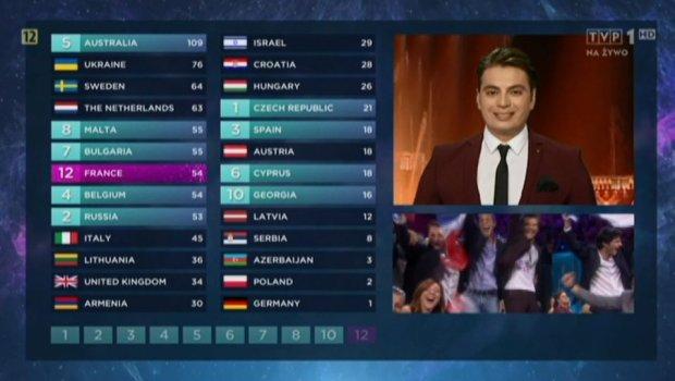 Eurowizja 2016