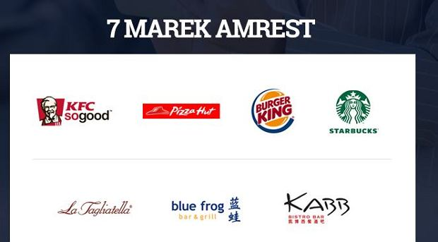 Marki AmRest