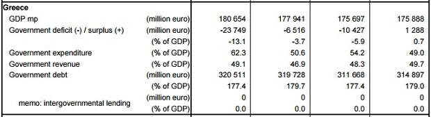 Sytuacji w Grecji