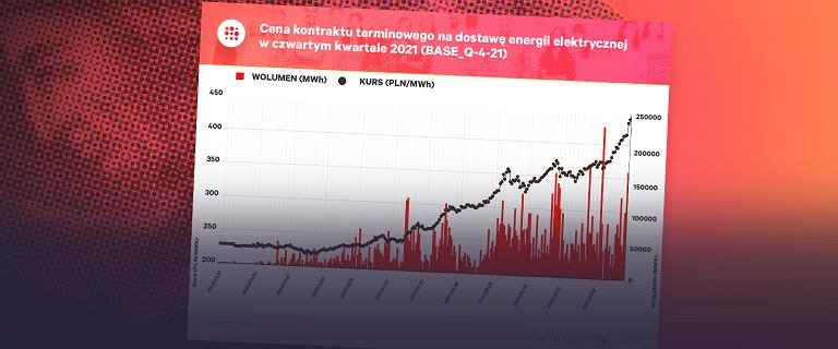 Inflacja szarżuje. 'Wkrótce wystrzeli prawdziwa polityczna armata'