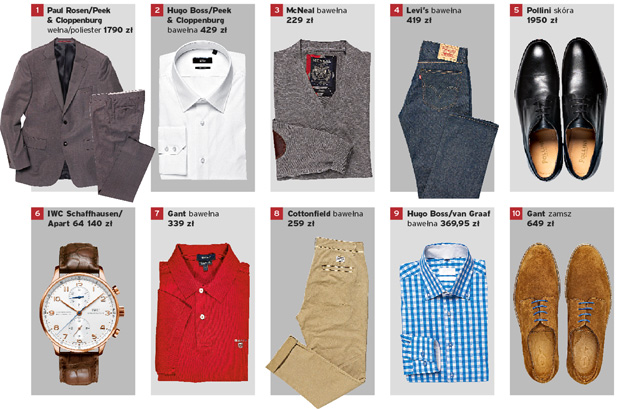 Moda: męska szafa - zestaw minimum, moda męska