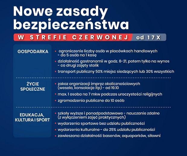 Białystok, koronawirus, obostrzenia w strefie czerwonej