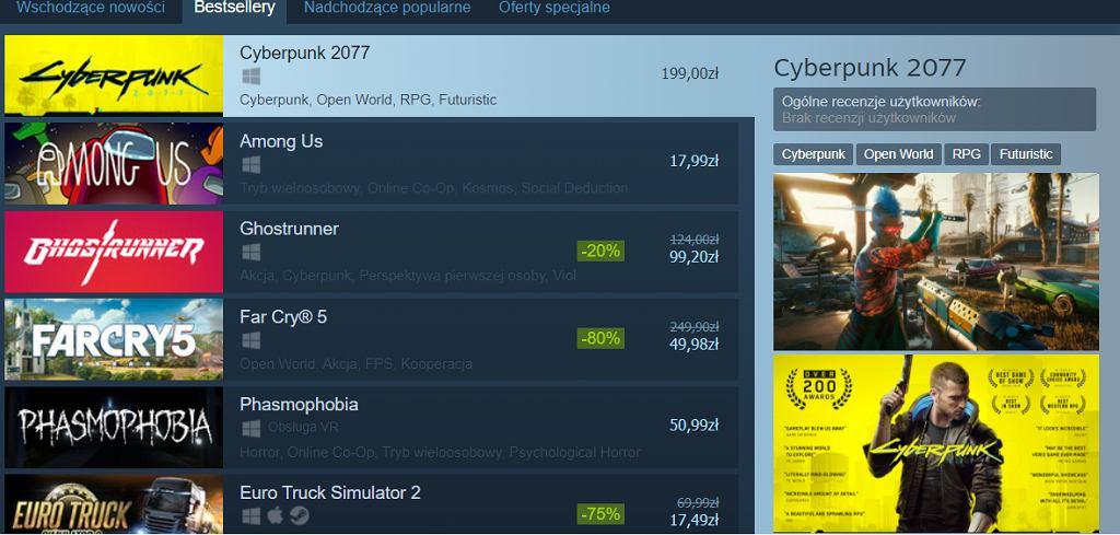 Cyberpunk 2077 bestsellerem na Steam