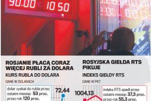 W Rosji powiało krachem. Rubel traci bez końca, sytuacja jest krytyczna