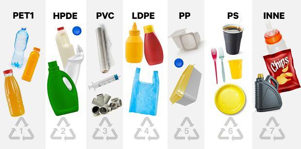 Rodzaje plastiku