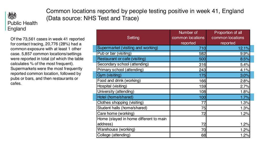 Brytyjskie badania nad przenoszeniem się koronawirusa