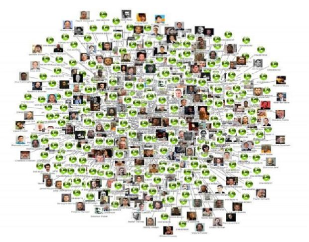 Istnieje system, który bada powiązania pomiędzy osobami na podstawie danych z wielu różnych źródeł