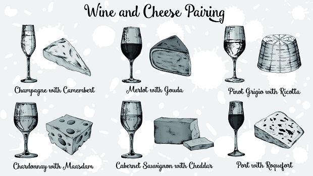 Łączenie odpowiedniego wina z odpowiednim serem