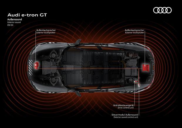 Głośniki zewnętrzne Audi e-tron GT