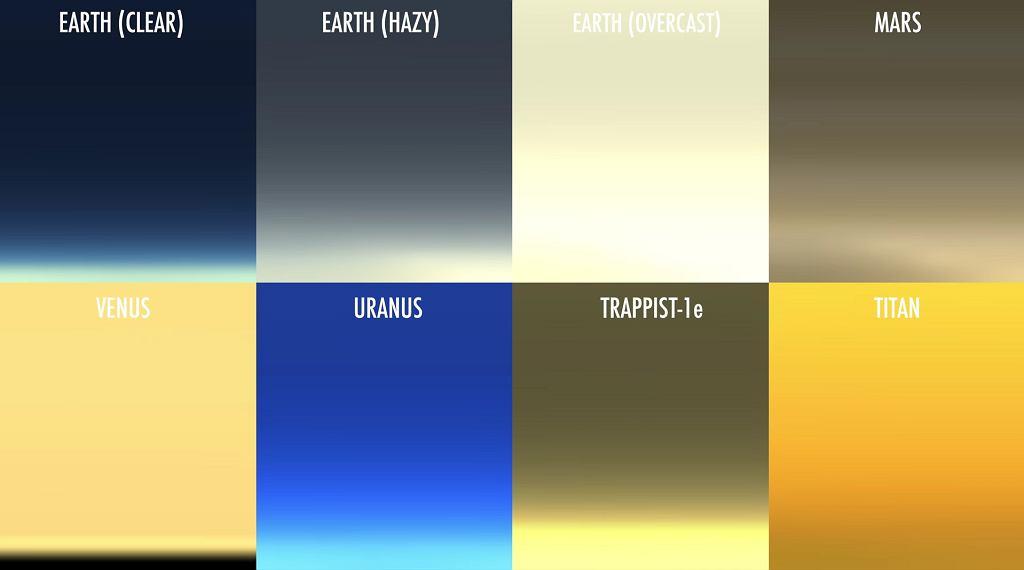 Zachody Słońca na innych ciałach niebieskich