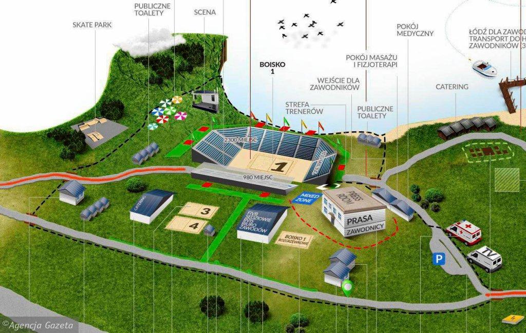 Wizualizacja terenu zawodów Grand Slam Olsztyn 2015
