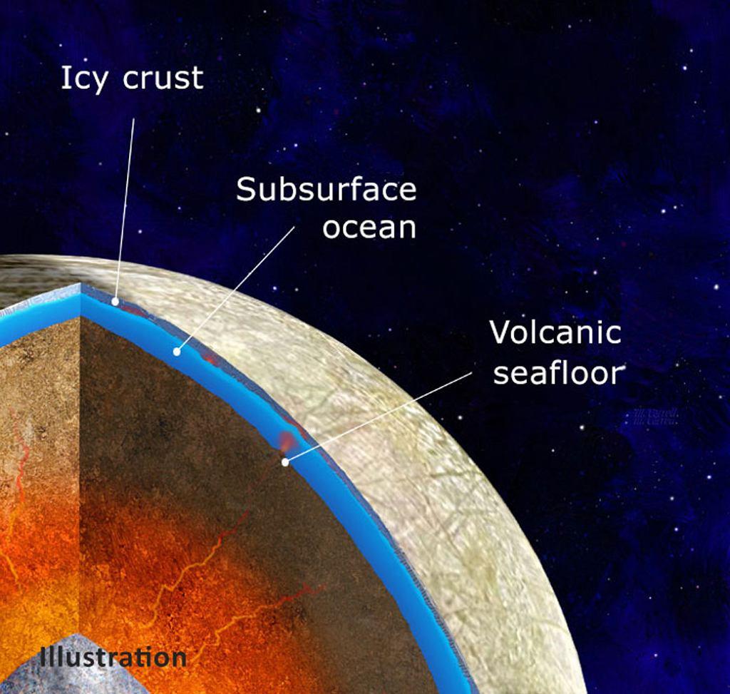 Wulkaniczne wnętrze Europy na ilustracji NASA