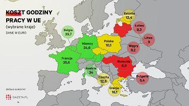 Przeciętny koszt godziny pracy w UE