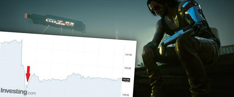 CD Projekt traci kluczową postać. W tle oskarżenia o mobbing. Kurs mocno w dół