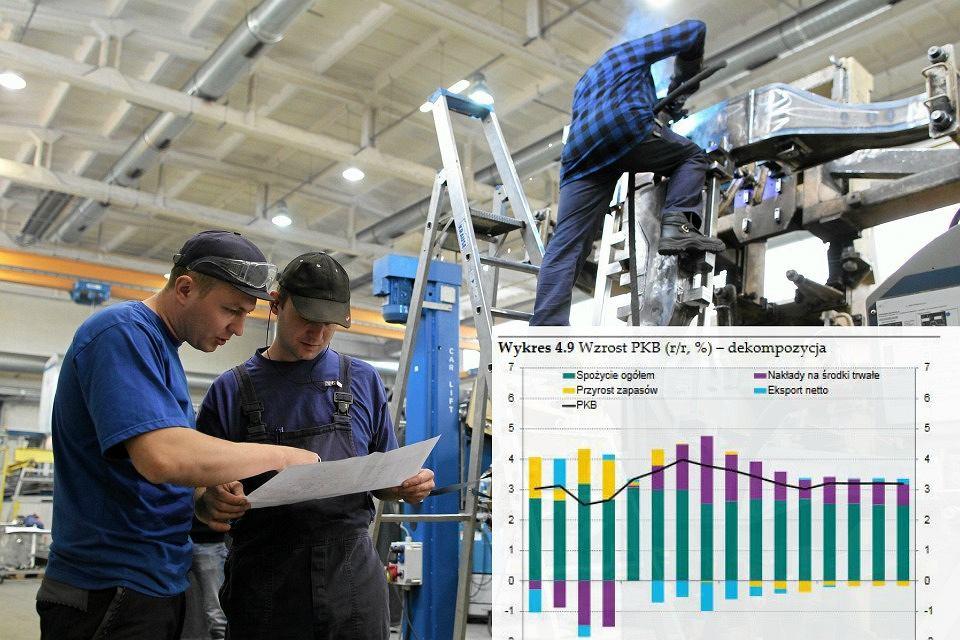 Według NBP, PKB w 2017 r. przyspieszy