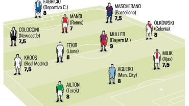 "Jedenastka tygodnia ""La Gazzetty dello Sport"""