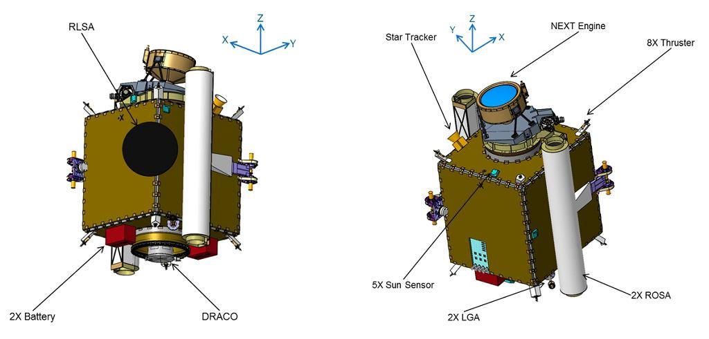 Misja DART - NASA