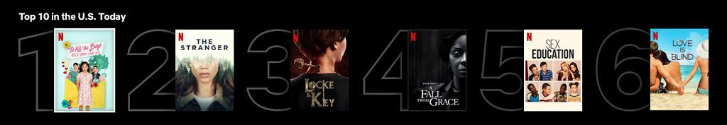 Przykładowa lista TOP produkcji na Netflixie