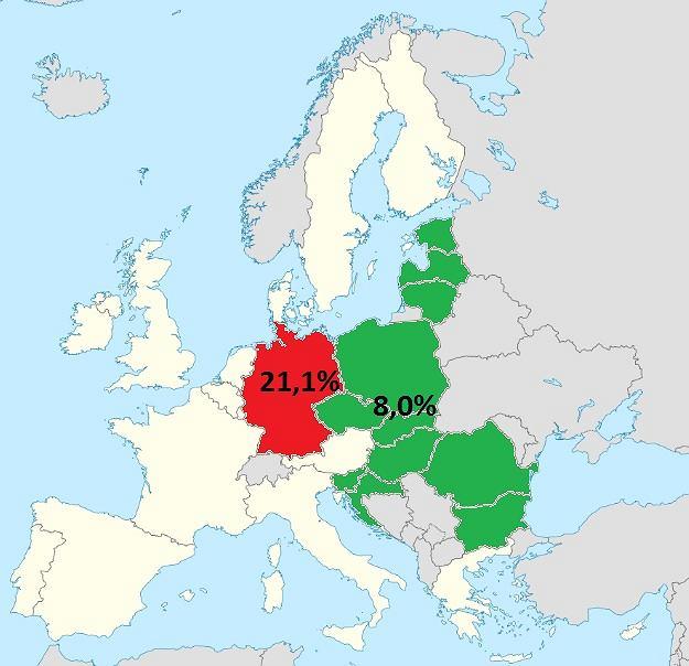 PKB Niemiec i łączne PKB państw Europy Środkowej, które należą do UE