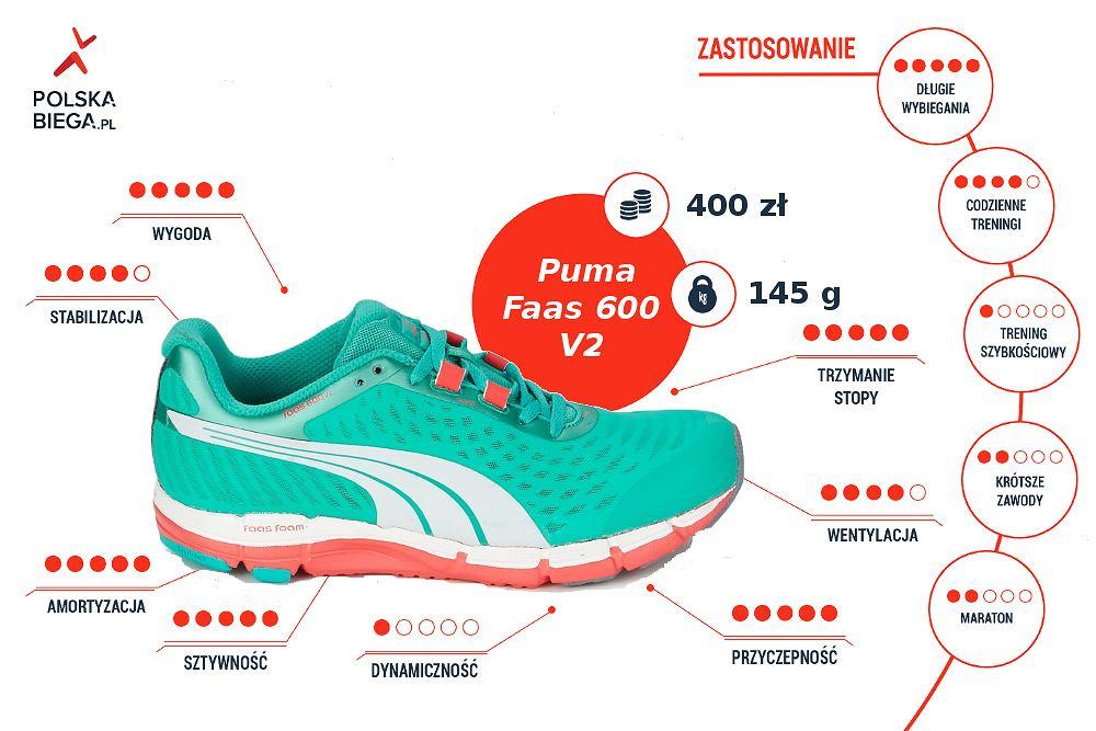 Puma Faas 600 V2