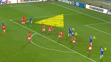 Drugi gol dla Lecha