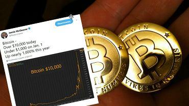 Notowania bitcoina przebiły 10 tys. dolarów