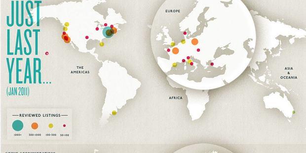 Inforgrafika ze strony www.airbnb.pl