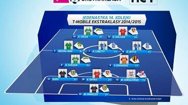Jedenastka 14. kolejki T-Mobile Ekstraklasy
