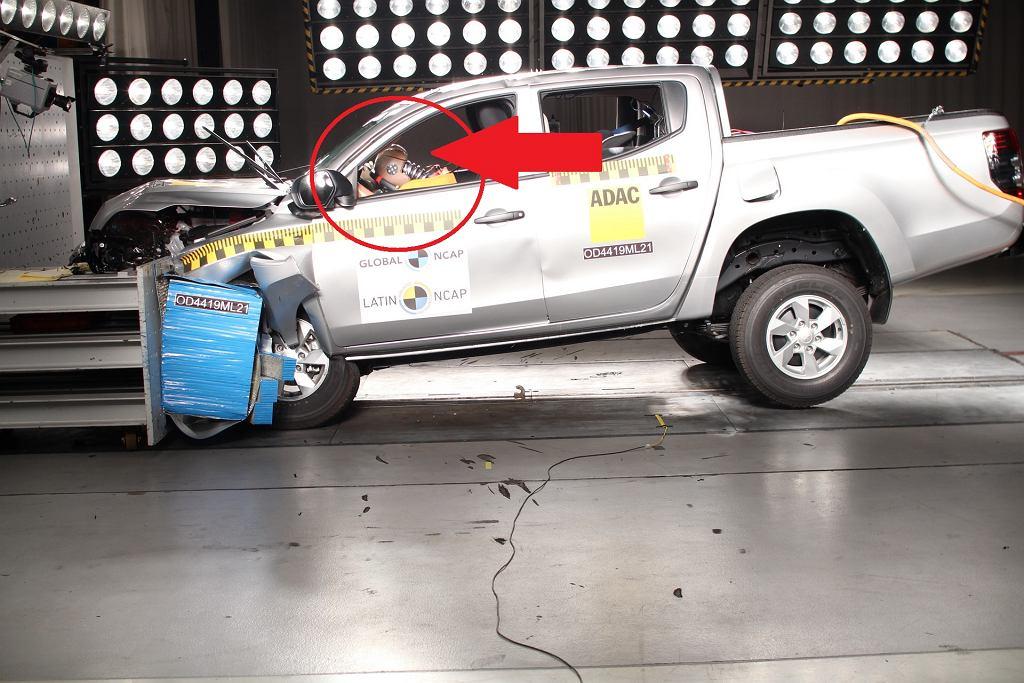 Mitsubishi L200 bez poduszek powietrznych w teście zderzeniowym Latin NCAP