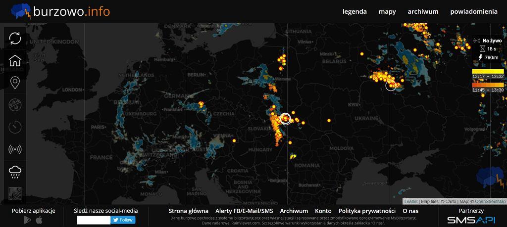 Strona Burzowo.info