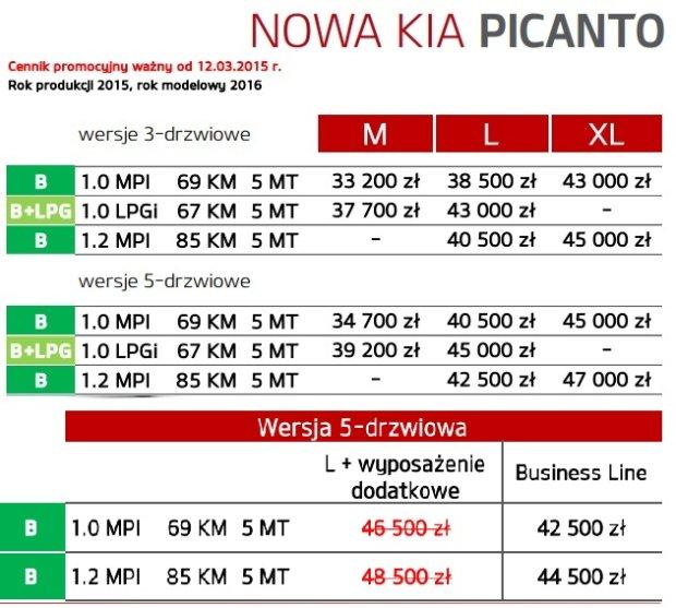 Kia Picanto FL - cennik