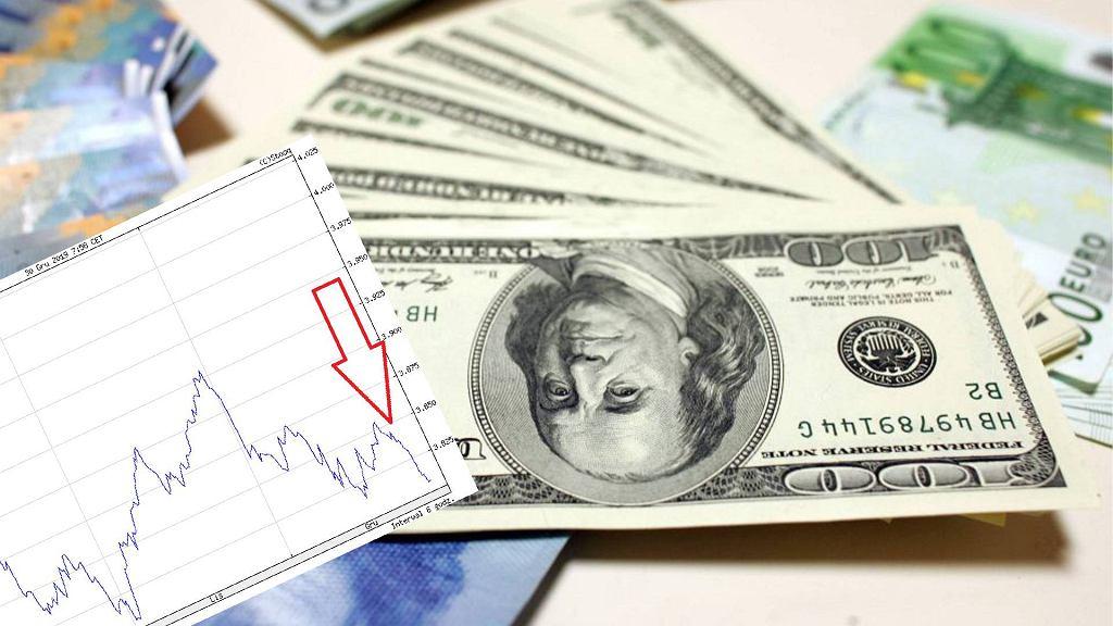 Kurs dolara 30 grudnia 2019 roku