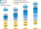 PiS podzielił sklepy w sprawie podatku od handlu. Ustawy wciąż nie ma