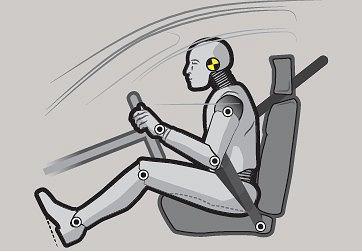Pozycja za blisko kierownicy