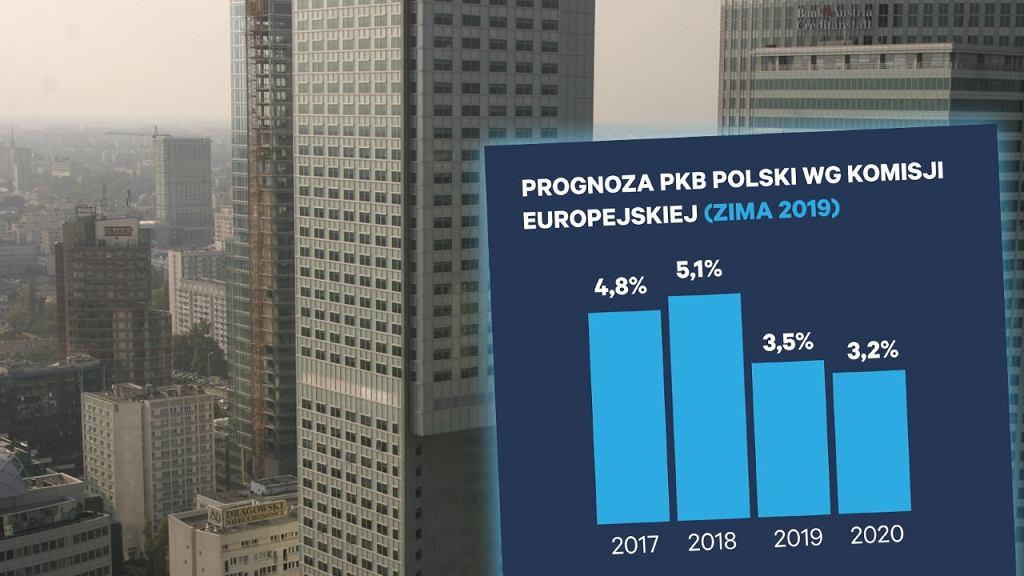 Prognozy gospodarcze dla Polski według KE