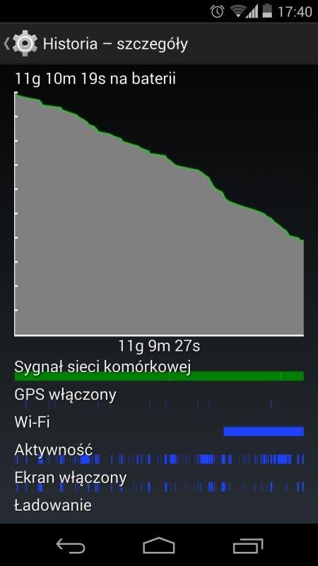 Android 4.4 na Nexusie 5