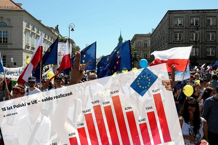 15 lat Polski w UE. Bilans gospodarczy
