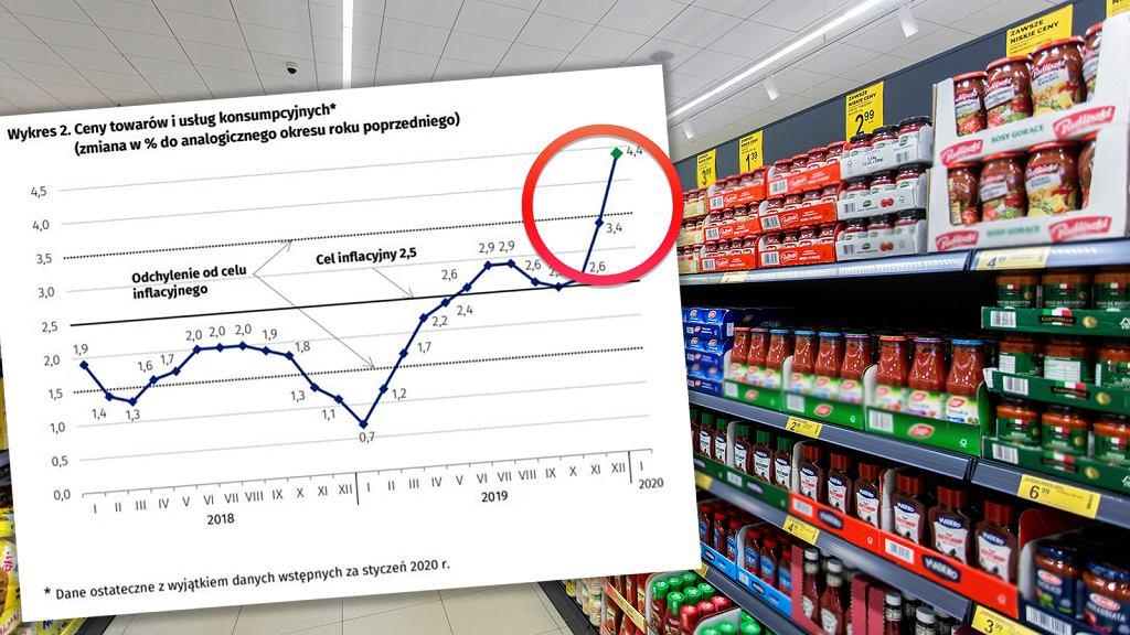 Rekordowa inflacja