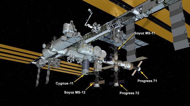 Pojazdy dokujące do Międzynarodowej Stacji Kosmicznej