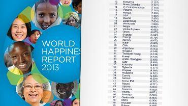 Światowy Raport Szczęścia