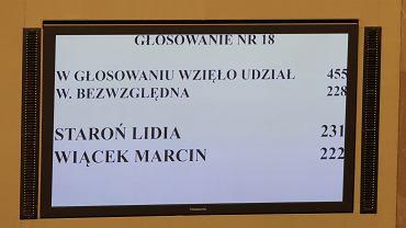 31 Posiedzenie Sejmu IX Kadencji - głosowanie ws. kandydatury Lidii Staroń