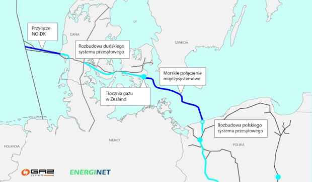 Jak gaz z norweskich złóż popłynie przez Danię do Polski.